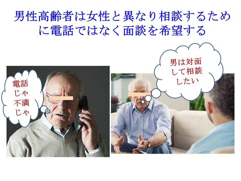 高齢者は電話での相談より相談に行ける場所を必要とされています