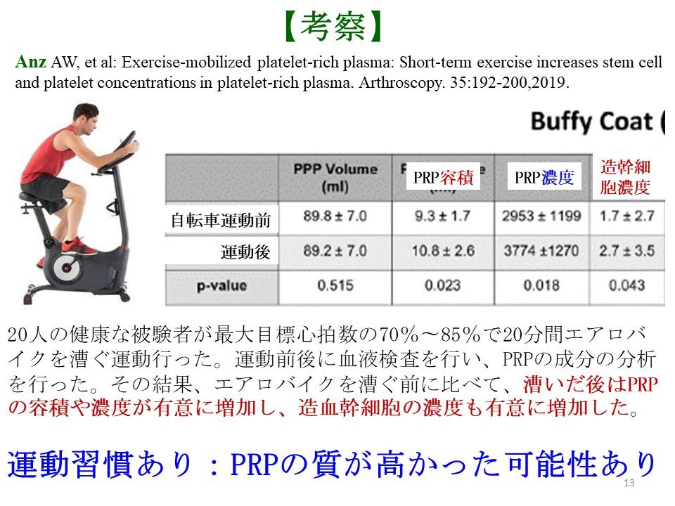 運動習慣のある人のPRPは質が高い可能性がある