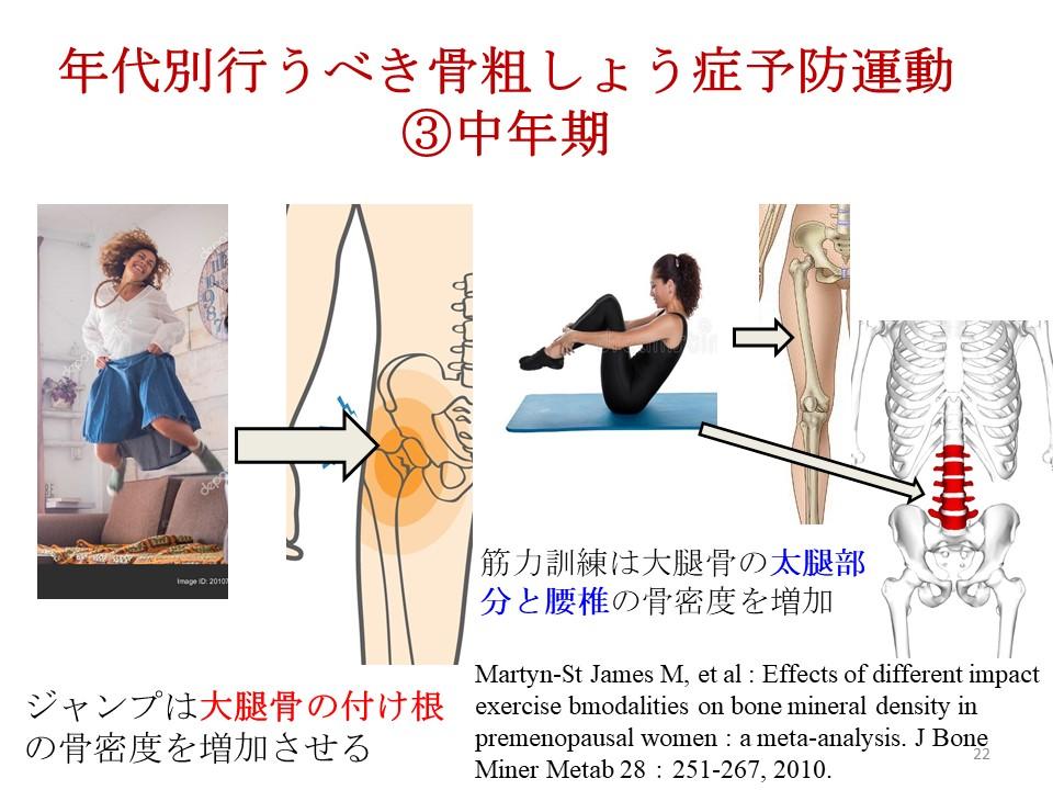 中年期の骨粗しょう症予防には筋トレとジャンプが良い
