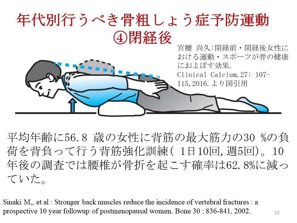 閉経後の骨粗しょう症予防にはリュックを背負って背筋運動が良い