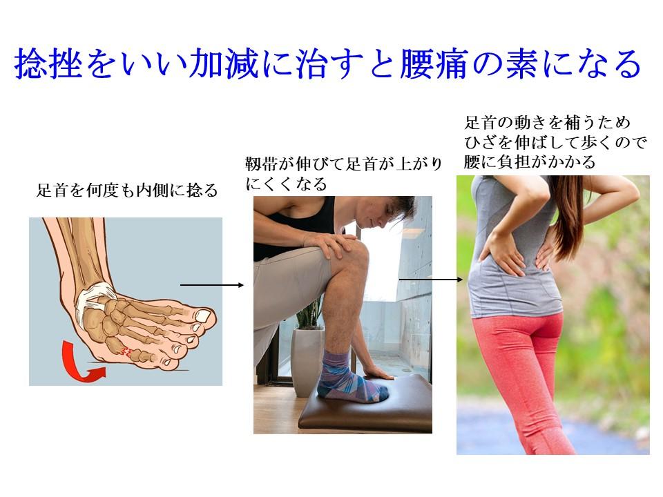 捻挫を適当に治療していると腰痛で一生悩まされる